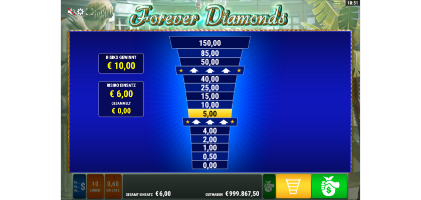 Forever Diamonds - features