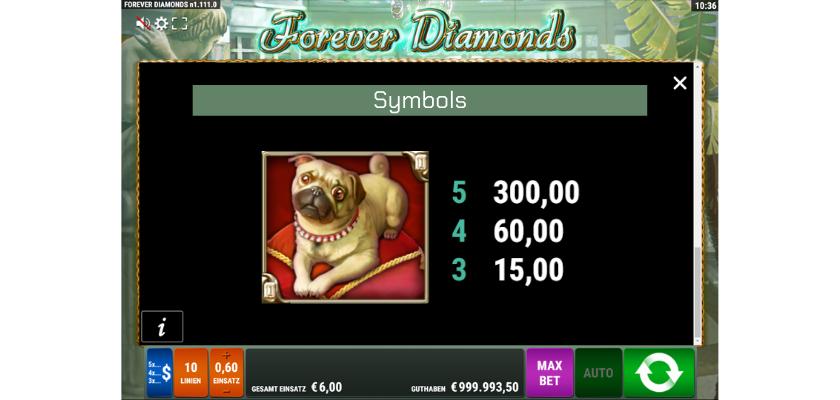 Forever Diamonds - symbols