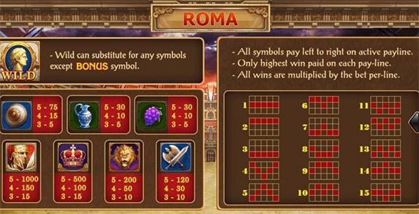 Roma แนะนำ 5 อันดับเกม Slotxo